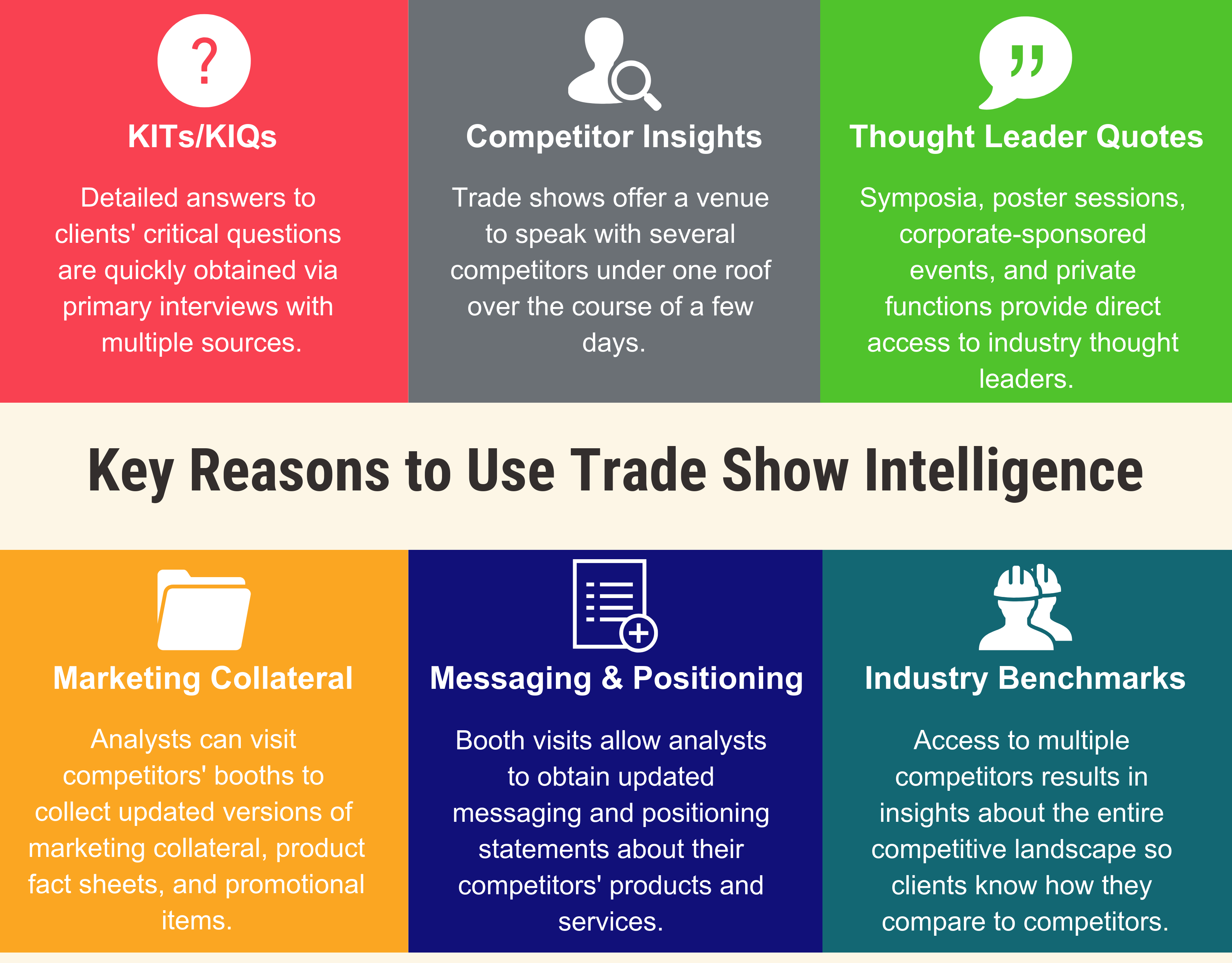 Trade Show Intelligence - Our Services - Fletcher/CSI